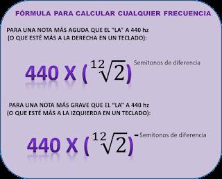 440 por (raíz doceava de 2) elevada a los semitonos que separan la nota de la frecuencia conocida de la que deseamos conocer