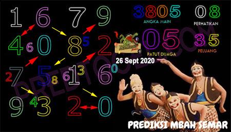 Prediksi Pak Tuntung Macau Sabtu 18 September 2020