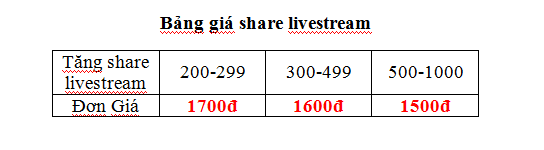 gia tang share livestream