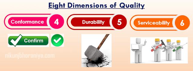 Conformance Durability Serviceability