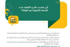 خطوات الاستعلام عن تقديم طلب تنفيذ عبر وزارة العدل في المملكة العربية السعودية