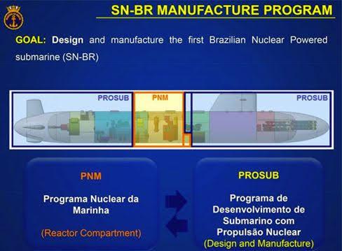 Accidente del submarino brasilero  S-40 «Riachuelo». Una explicación plausible