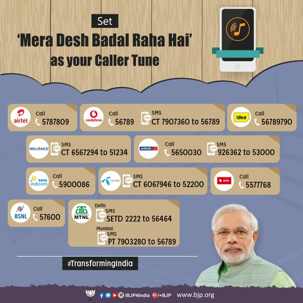 "Get Free Dialer / Caller / Hello Tune ""Mera Desh Badal Raha Hai for All Operators"