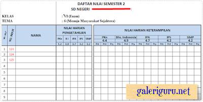 Format Daftar Nilai Kelas 6 Semester 2 K13 Revisi 2018 - Galeri Guru