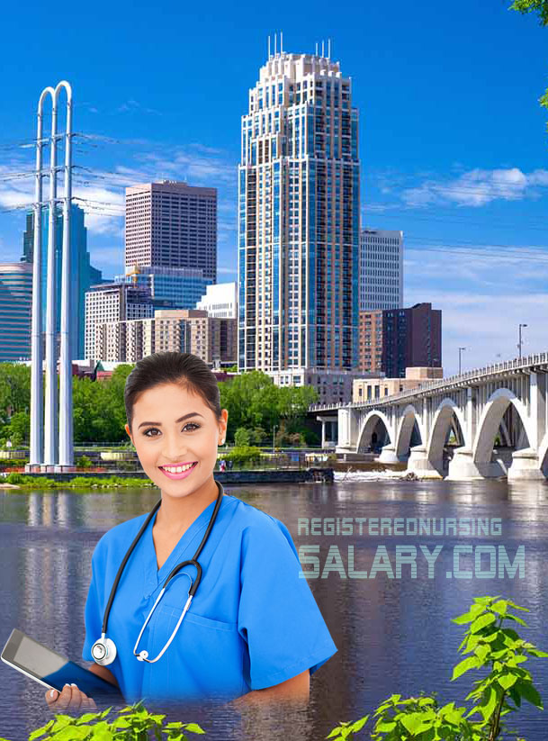 registered nurse salary in minnesota