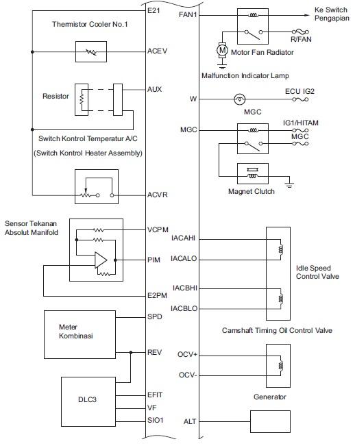 Diagram Wiring Diagram Xenia 1000 Full Version Hd Quality Xenia 1000 Diagramgwenl Megusta Ristorante It