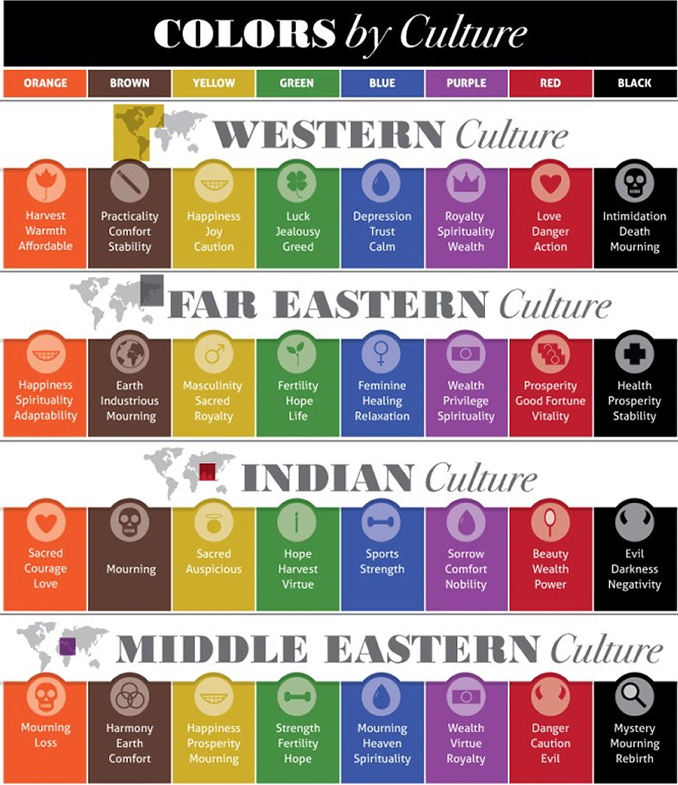 Colors by Culture