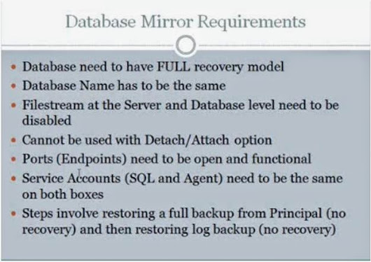 SQL Server: Everything about SQL Server Database Mirroring step by step and all Question and Answer of SQL Server Database mirroring