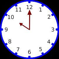 Gambar jam pukul 10.00