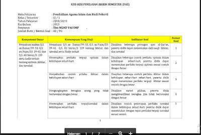 Kisi-Kisi Soal PAS Pendidikan Agama dan Budi Pekerti Kelas 9 Kurikulum 2013 SMP/MTs
