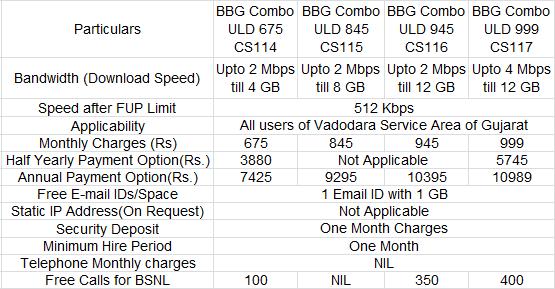 Vadodara BSNL broadband Plans Tariff