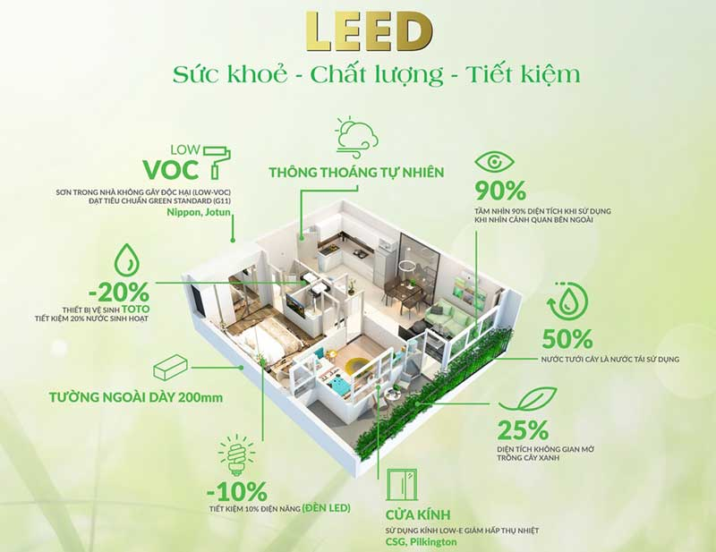 Diamond Lotus Green World Bắc Hải