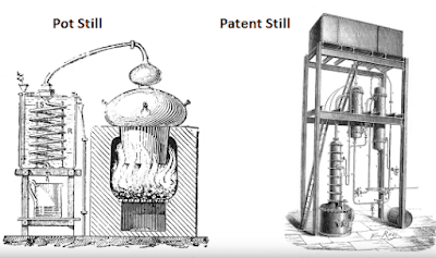 alambiques rum pot still patent still