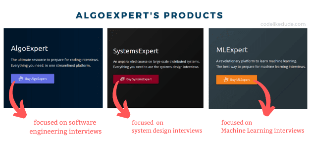 Your only guide for AlgoExpert