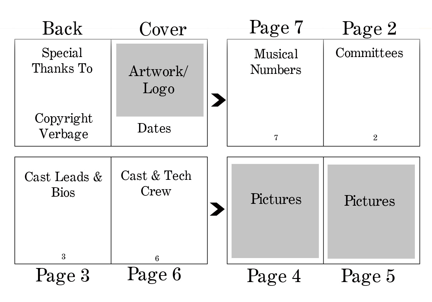 ... Scrapbooking From Start to Finish: Play Program Examples and Templates