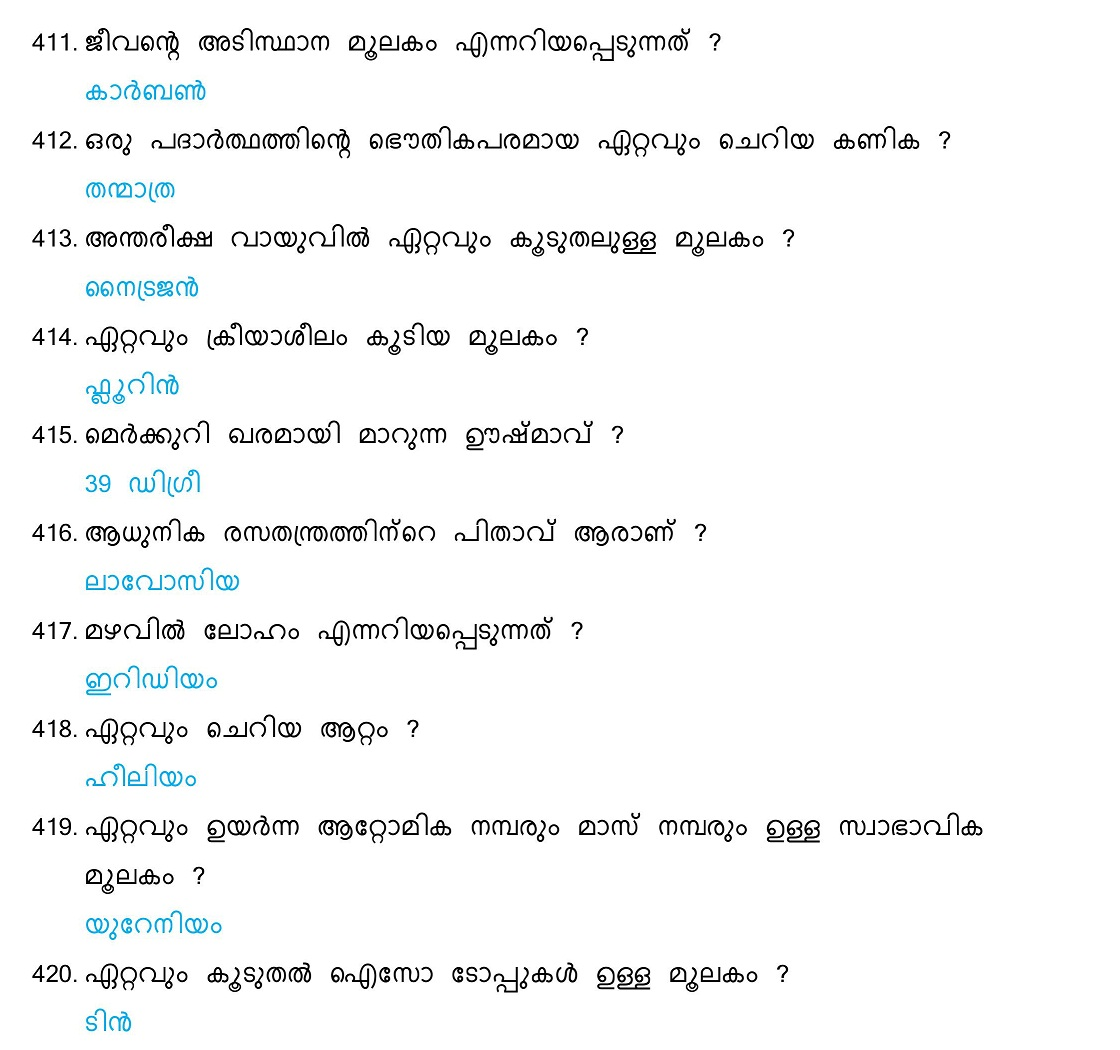Quiz Questions And Answers In Malayalam