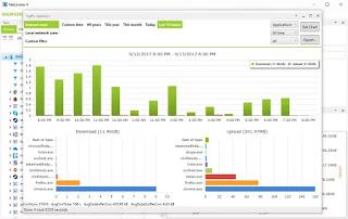 تحميل افضل برنامج للتحكم في شبكتك أو حظر أو السماح NetLimiter Pro 4.0.48.0 Enterprise