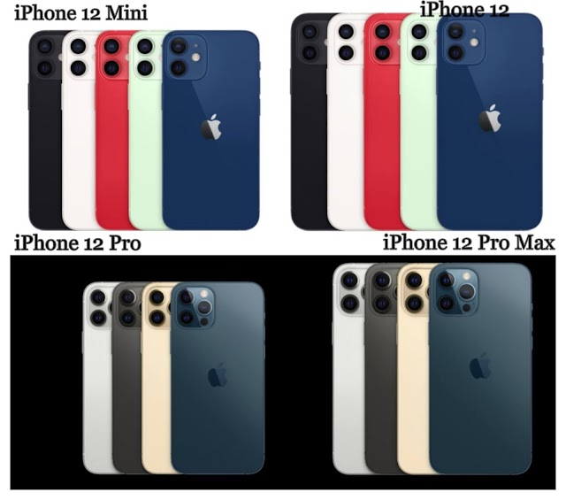 IPhone 12 specifications comparison - Mini have not Dual Card
