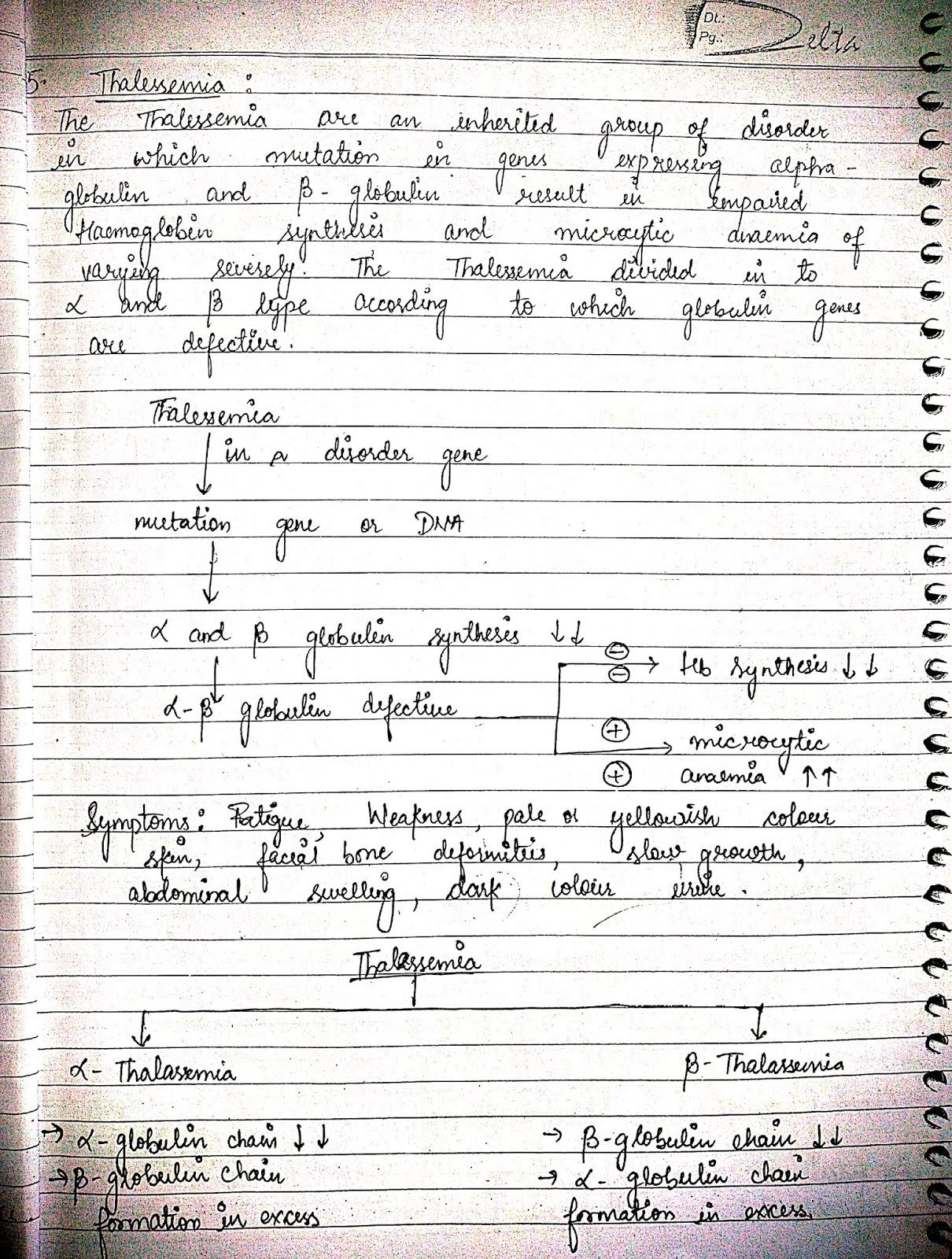 Pathophysiology - Anemia