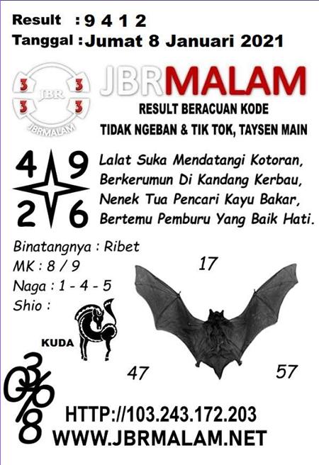 JBR Malam HK Jumat 08-Jan-2021