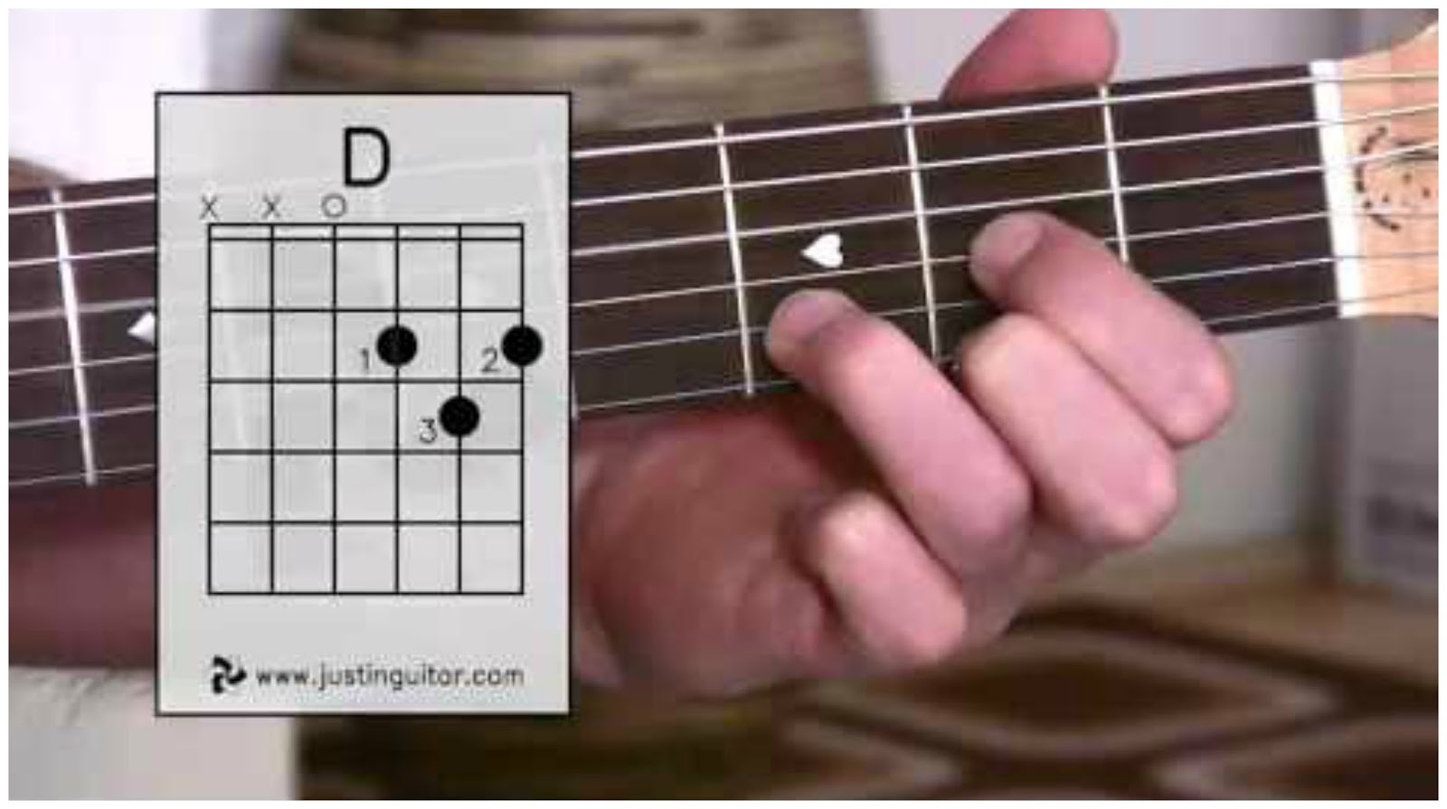 Guitar Up Top How To Play Some Common Chords