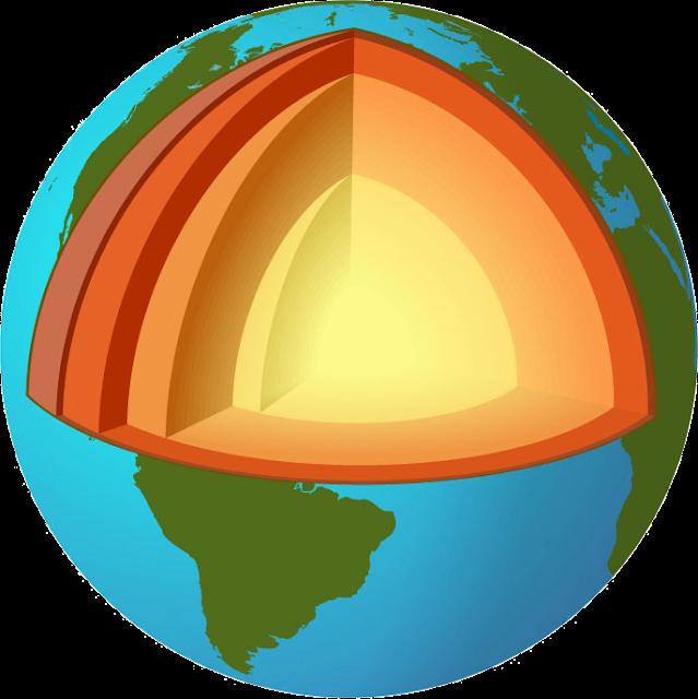 كيف تتكون طبقات الأرض