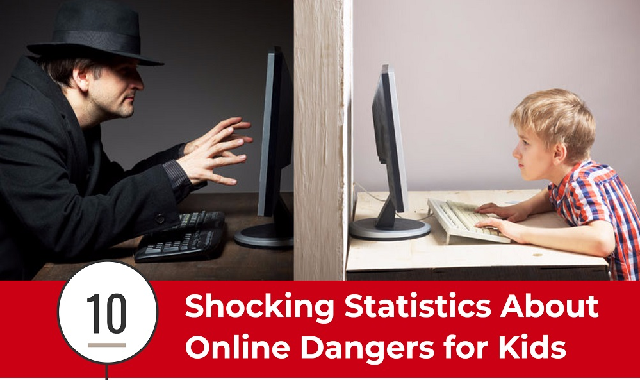 10 Shocking Statistics About Online Dangers for Kids #infographic