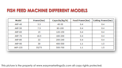 Small Fish Feed Machine Models