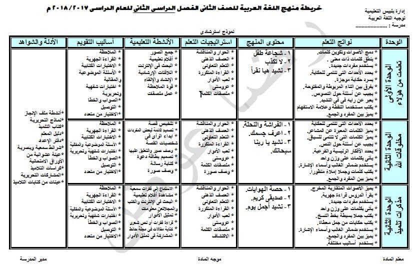 خريطة منهج اللغة العربية للصف الثانى الابتدائى الترم الثانى 2018