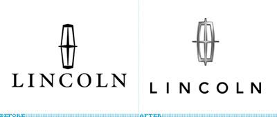 Mundo Das Marcas: LINCOLN