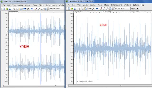 contoh grafik lagu mono dan stereo