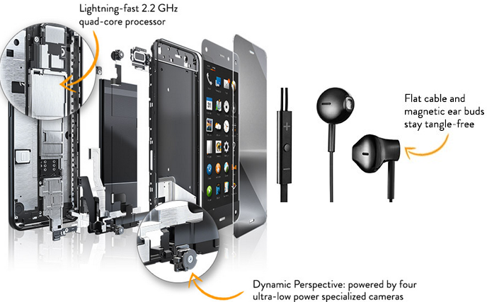 Amazon Fire Phone Inside Hardware Look