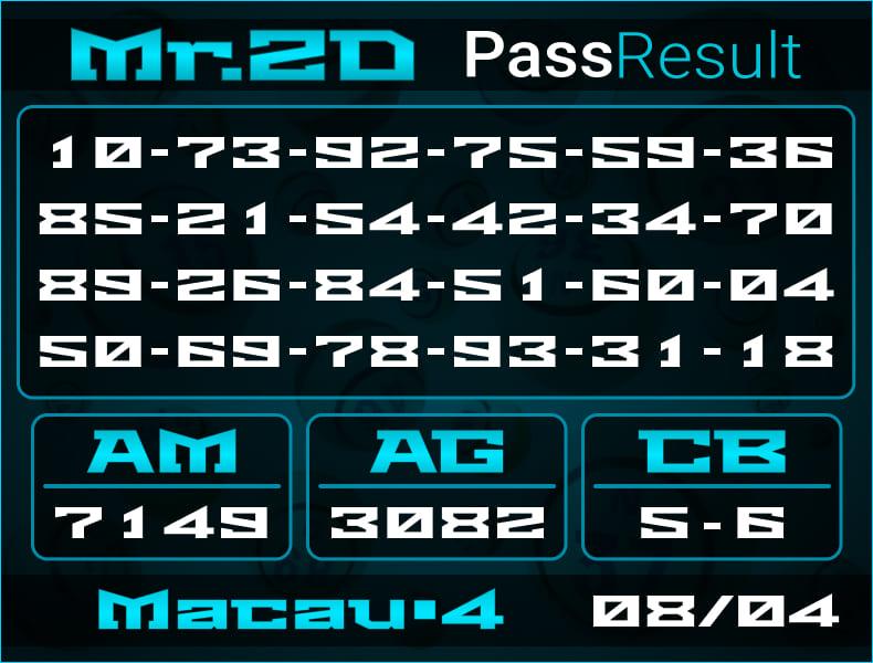 Mr.2D - Bocoran Togel Toto Macau P4