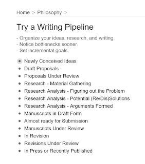 Try a Writing Pipeline System to track Academic Work. Read more at www.VaryNiche.com.