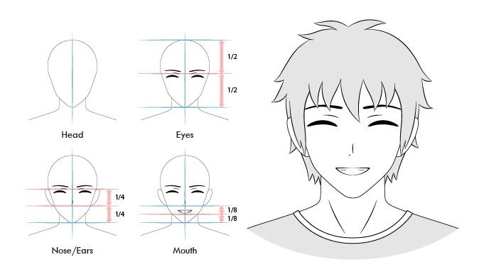 Ekspresi wajah konten pria anime