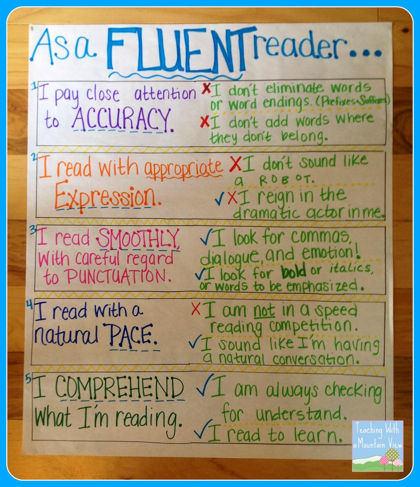Reading Fluency For 3rd Grade
