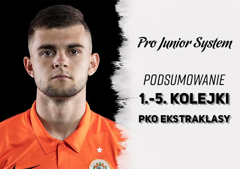 Łukasz Poręba<br><br>fot. Zagłębie Lubin / zaglebie.com<br><br>graf. Bartosz Urban