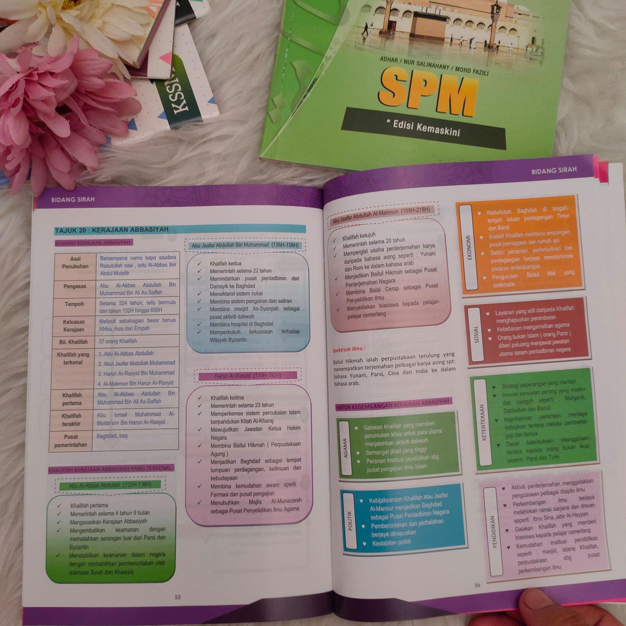 Di antara buku karya michel. Buku Rujukan Pendidikan Islam Yang Padat Dan Warna Warni Buat Anak Sekolah Menengah Enchanted Life Begins
