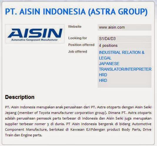 Loker Sma Semarang Lokercoid Situs Lowongan Kerja Online Indonesia Info Lowongan Kerja Maret 2015 Untuk Lulusan Sma Ips Terbaikco