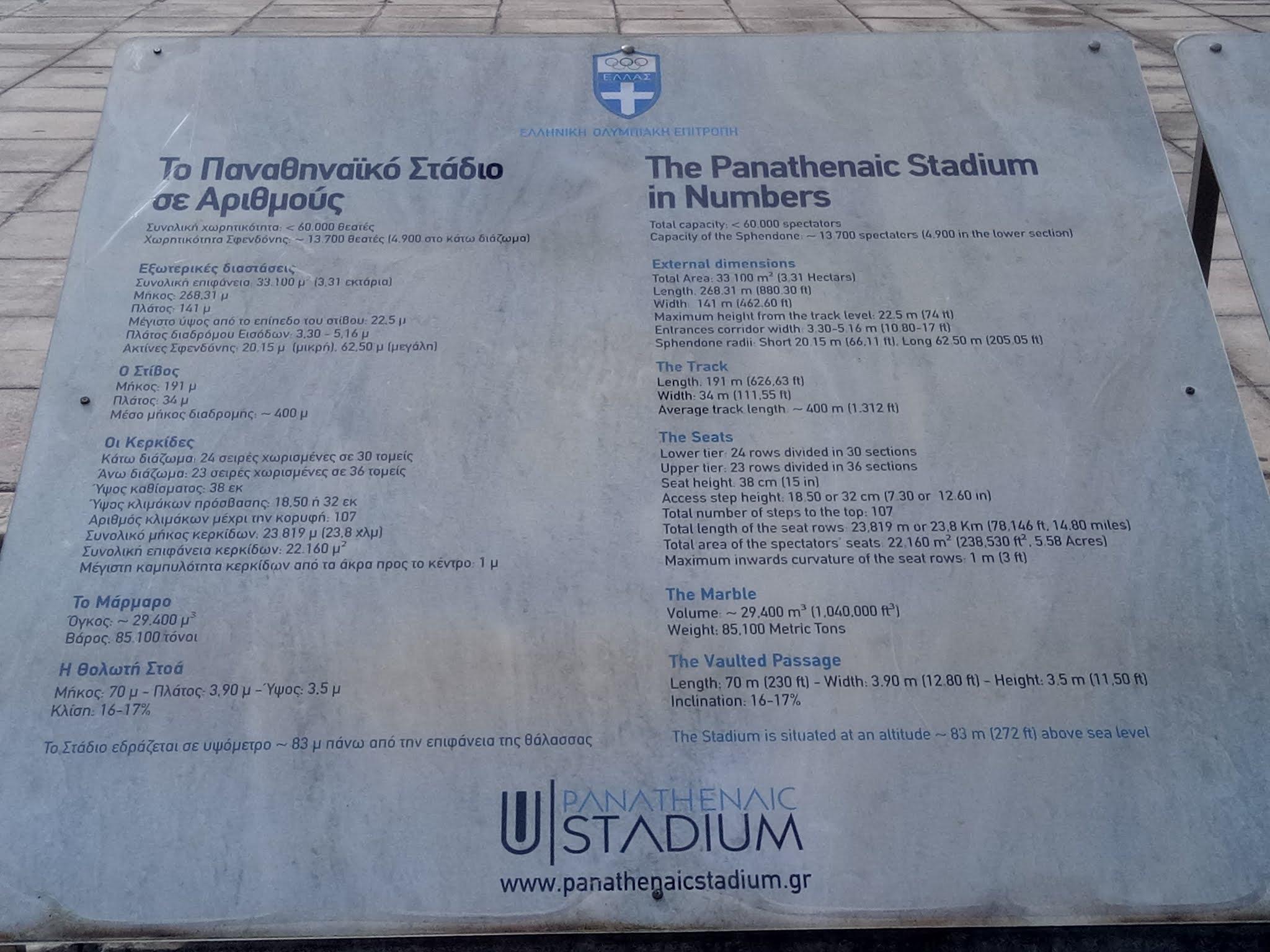 Travelog Greece, Athens: Panathenaic Stadium