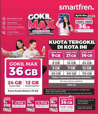 Banner Smartfren GOKIL MAX
