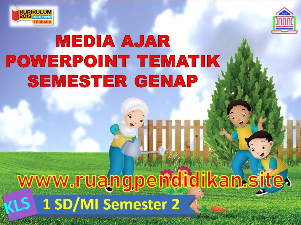 Media Ajar PowerPoint Tematik Semester 2 Kelas 1 SD/MI