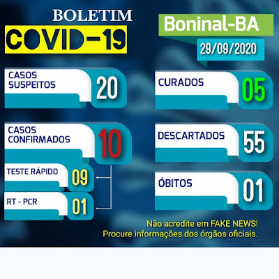 Boninal confirma 10 casos positivos  de Covid-19