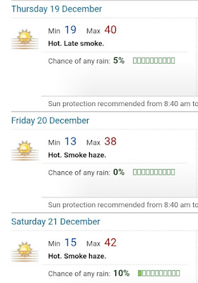 Three-day forecast showing high temperatures of 40, 38 and 42 degrees celcius, and smoke haze