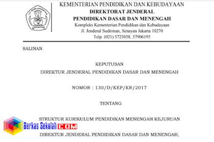 Struktur Kurikulum SMK Tahun 2017 Dengan Penjelasannya