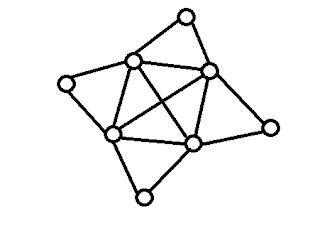 Bukan Graf Euler
