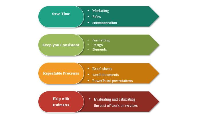 Project Management , Project Management Template