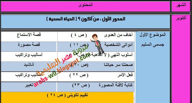 لتحميل مذكرة اللغة العربية للصف الثالث الابتدائي ترم أول 2021 PDF