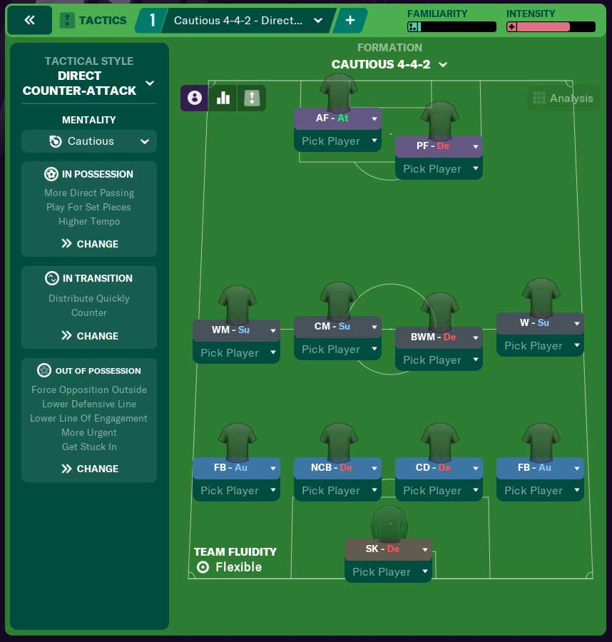 4-4-2 FM21 Formation