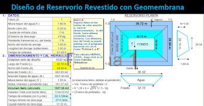 Diseño de Reservorio Revestido con Geomembrana